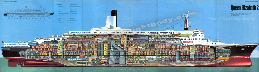 QE2 Cutaway from the May 3rd, 1969 edition of the Illustrated London News.