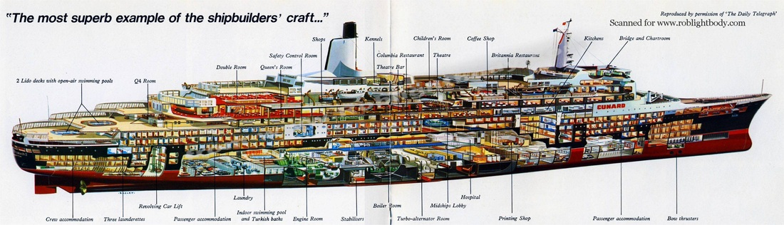Cutaway Drawings Of The QE2 Ocean Liner Rob Lightbodys