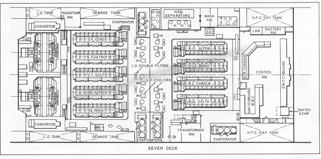 Plan of Seven Deck including the control room